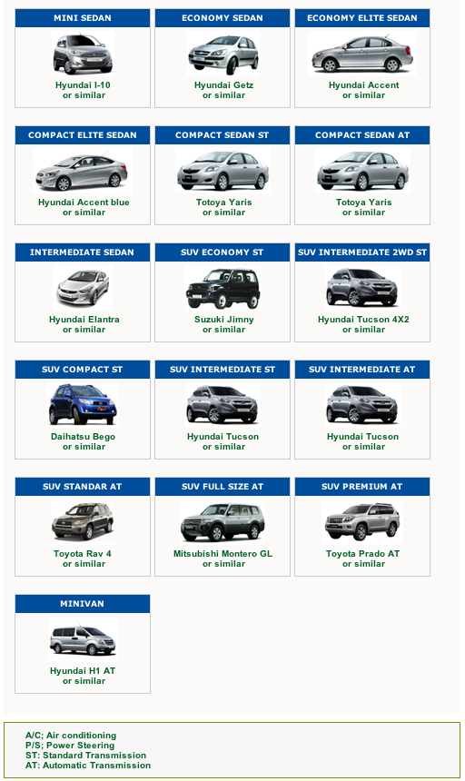 car rentals services, Manuel Antonio - Costa Rica